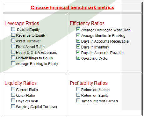 CFMA Finacial Benchmark Metrics for Construction Business Owners