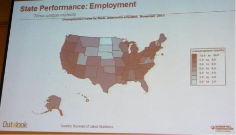 Employment Rates Nov 2013
