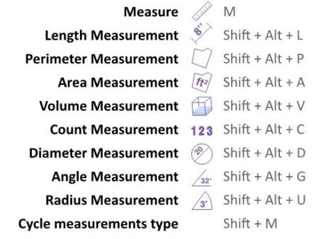 Bluebeam Revu Keyboard Shortcuts for construction estimating